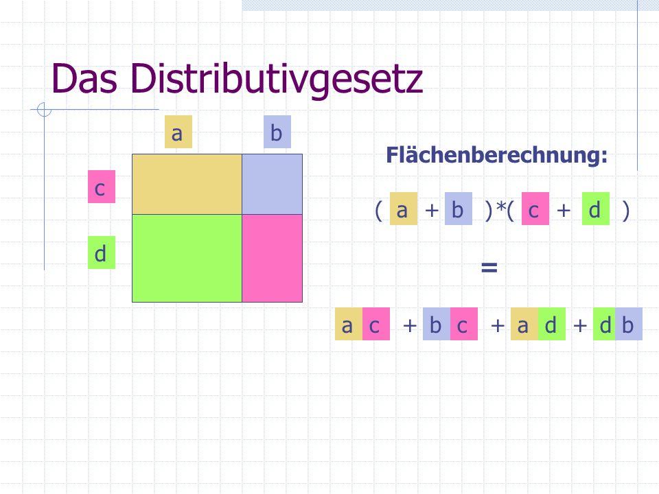 Das Distributivgesetz