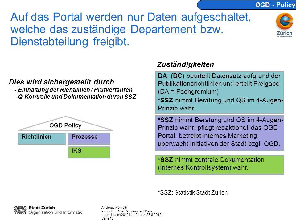 OGD - Policy Auf das Portal werden nur Daten aufgeschaltet, welche das zuständige Departement bzw. Dienstabteilung freigibt.