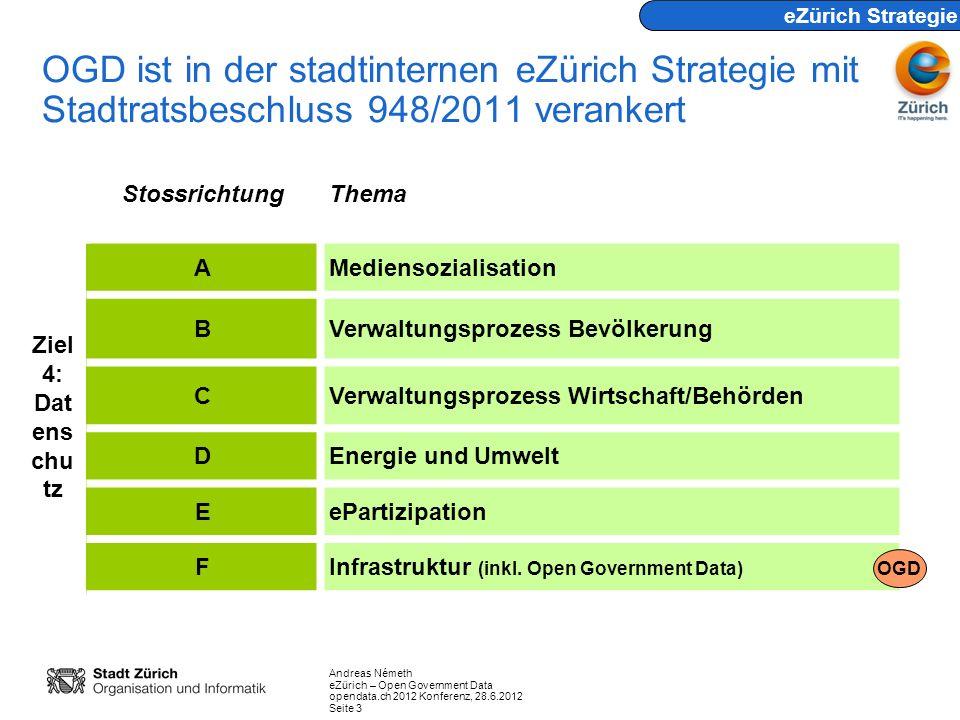 eZürich Strategie OGD ist in der stadtinternen eZürich Strategie mit Stadtratsbeschluss 948/2011 verankert.