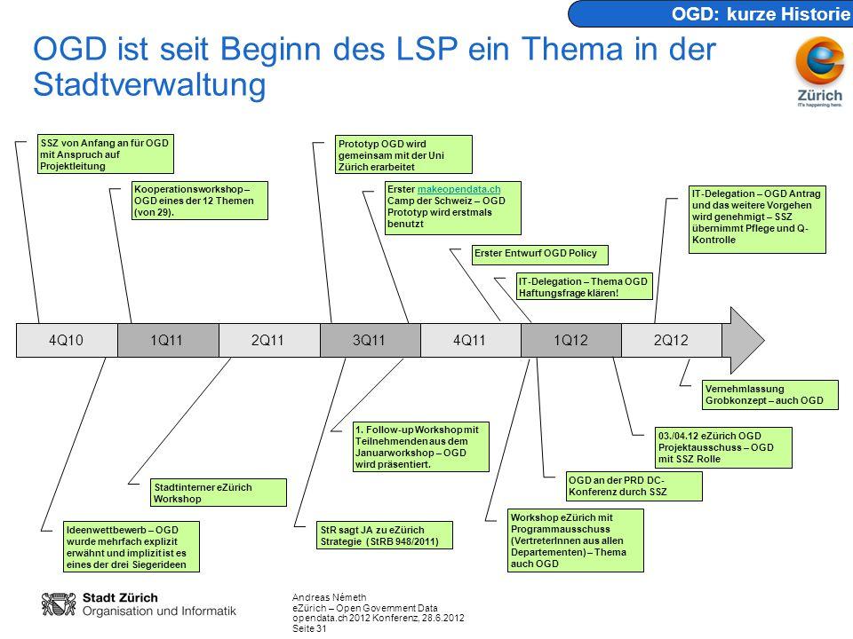 OGD ist seit Beginn des LSP ein Thema in der Stadtverwaltung