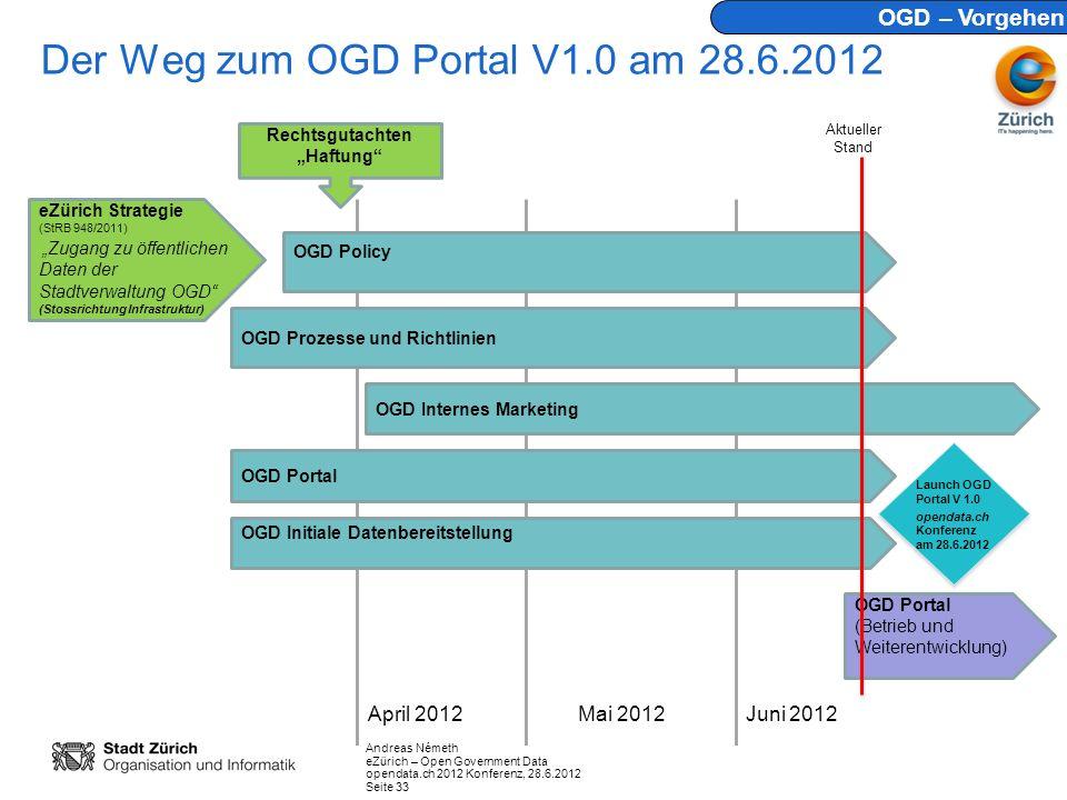 Der Weg zum OGD Portal V1.0 am 28.6.2012