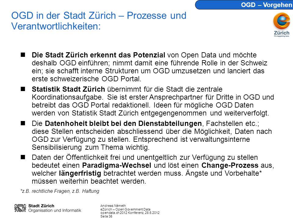 OGD in der Stadt Zürich – Prozesse und Verantwortlichkeiten: