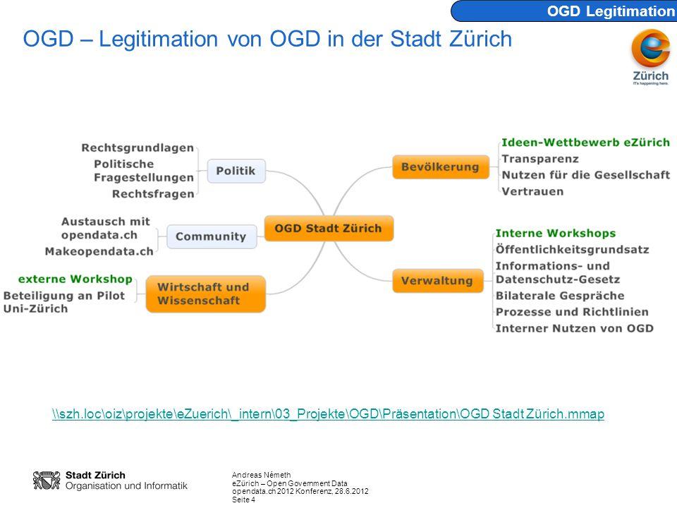 OGD – Legitimation von OGD in der Stadt Zürich