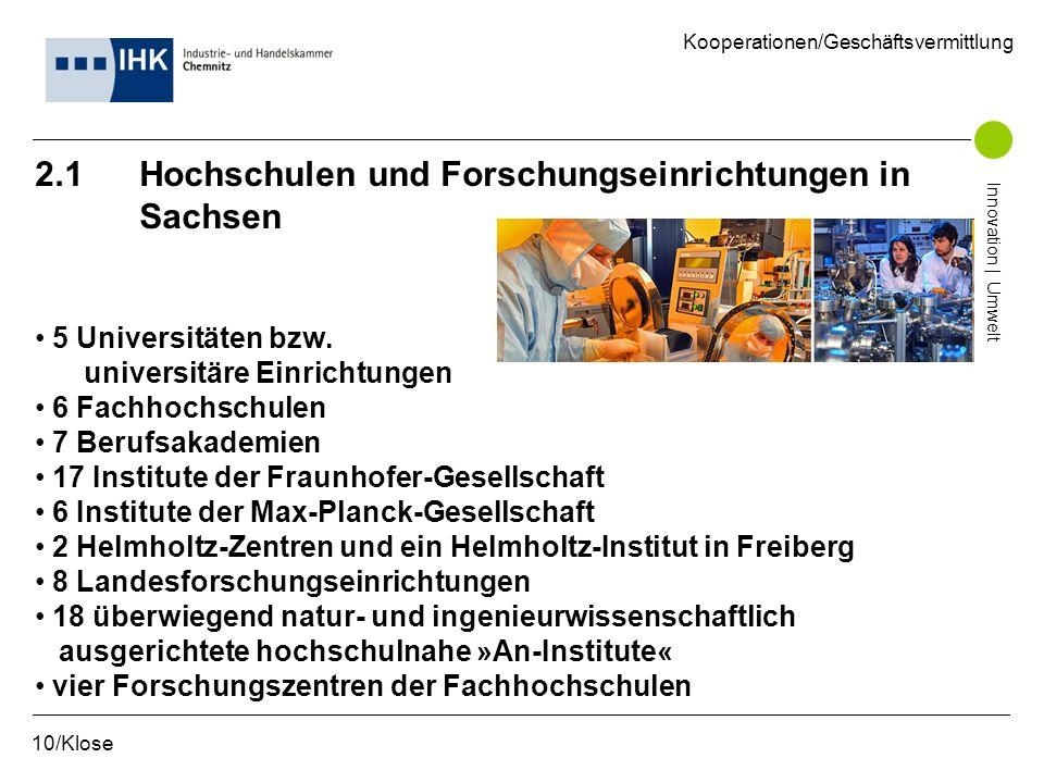 2.1 Hochschulen und Forschungseinrichtungen in Sachsen