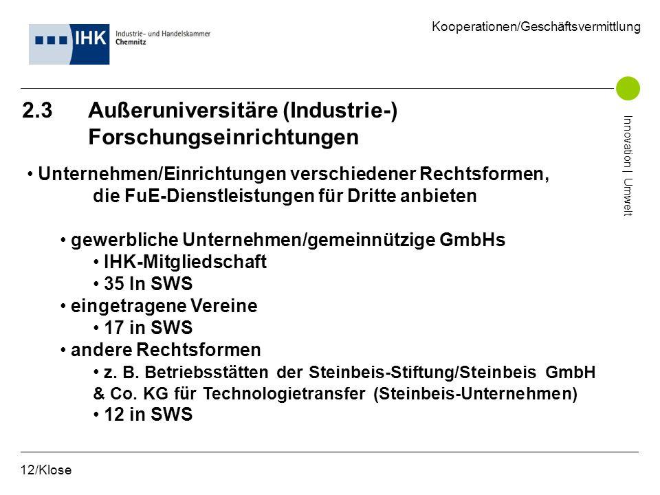 2.3 Außeruniversitäre (Industrie-) Forschungseinrichtungen