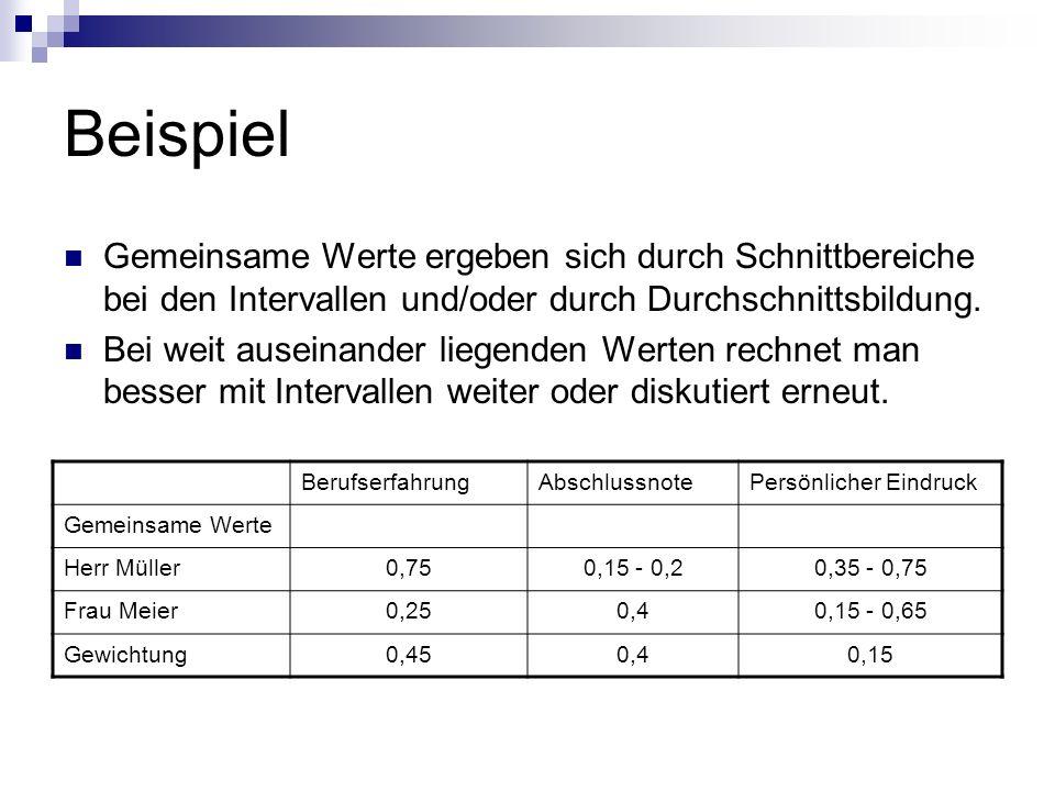Beispiel Gemeinsame Werte ergeben sich durch Schnittbereiche bei den Intervallen und/oder durch Durchschnittsbildung.