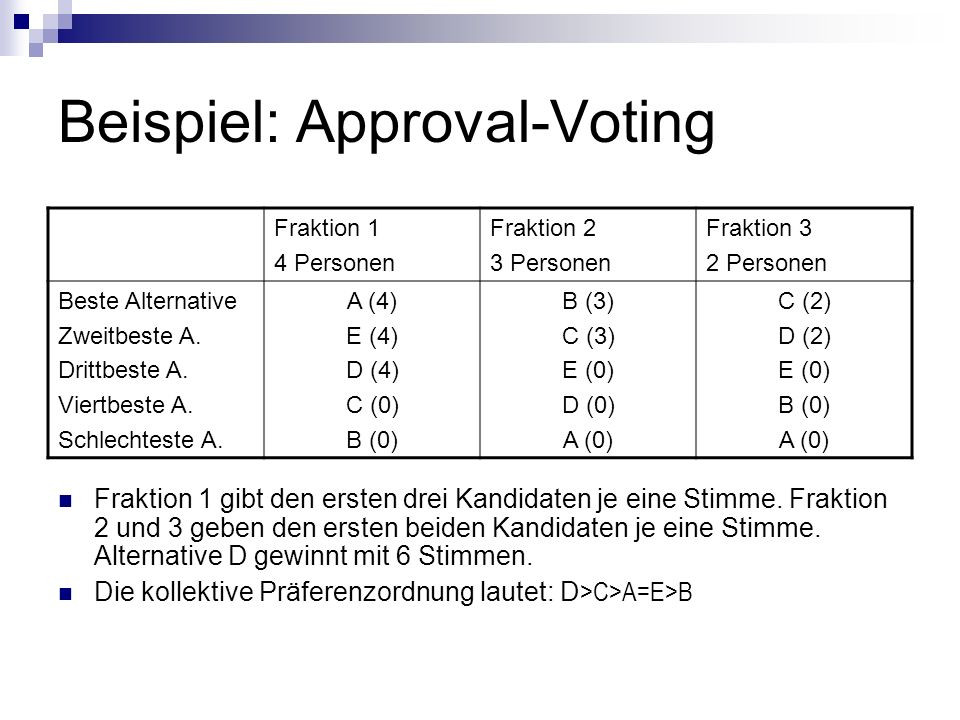 Beispiel: Approval-Voting