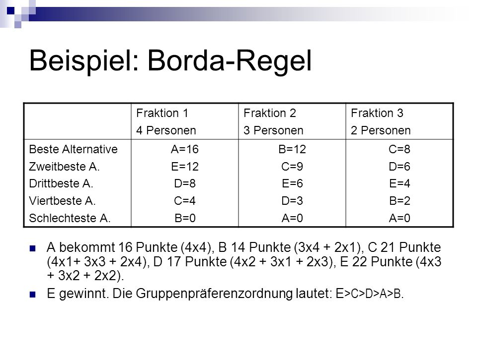 Beispiel: Borda-Regel