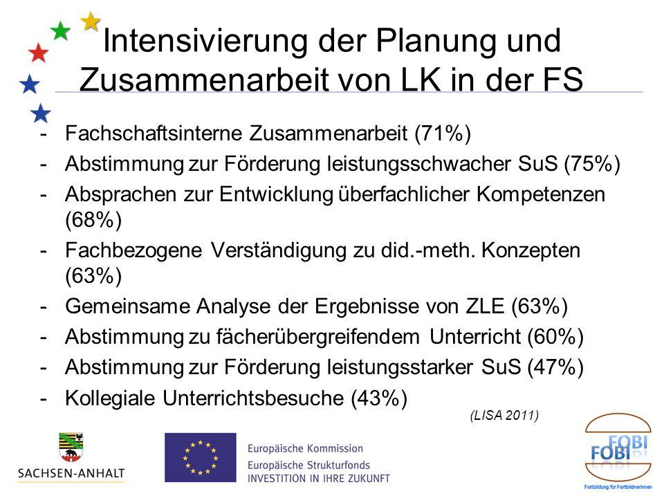 Intensivierung der Planung und Zusammenarbeit von LK in der FS