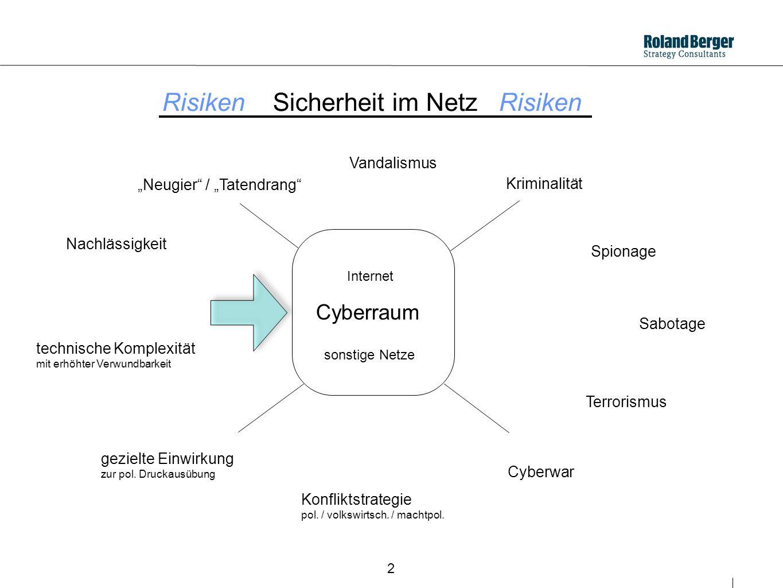 Risiken Sicherheit im Netz Risiken