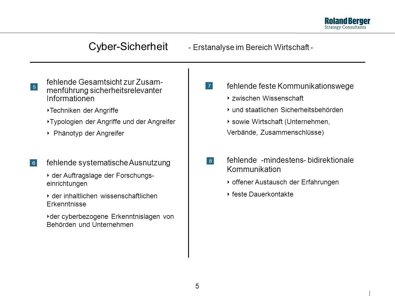 Cyber-Sicherheit - Erstanalyse im Bereich Wirtschaft -