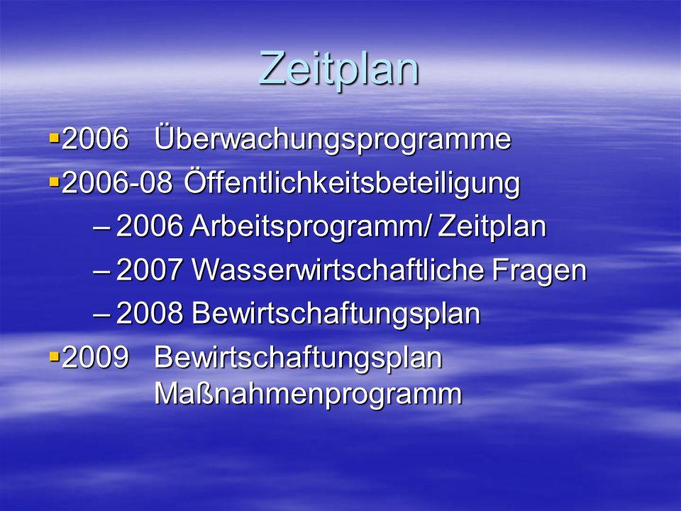 Zeitplan 2006 Überwachungsprogramme 2006-08 Öffentlichkeitsbeteiligung