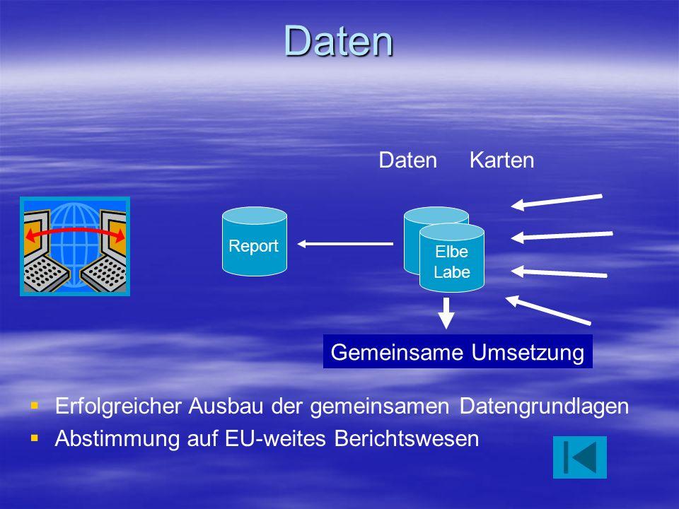 Daten Daten Karten Gemeinsame Umsetzung