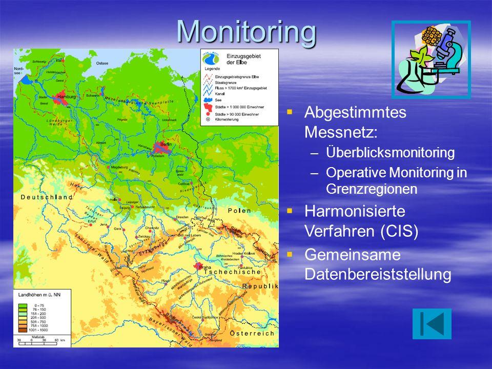 Monitoring Abgestimmtes Messnetz: Harmonisierte Verfahren (CIS)