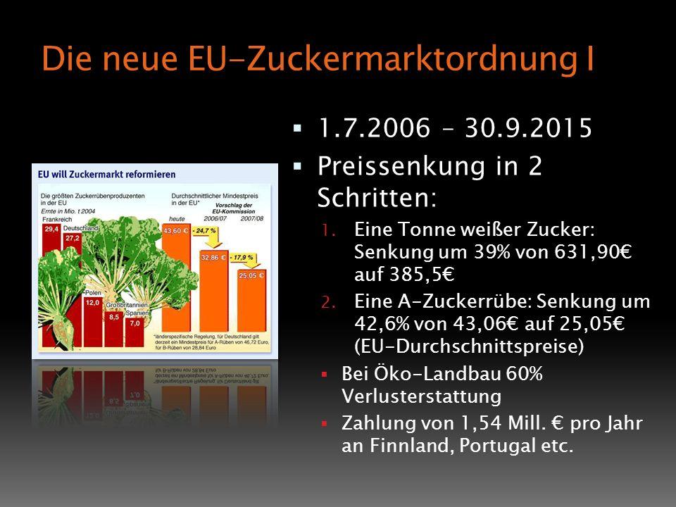 Die neue EU-Zuckermarktordnung I