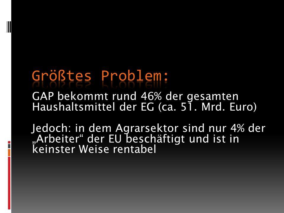 Größtes Problem: GAP bekommt rund 46% der gesamten Haushaltsmittel der EG (ca. 51. Mrd. Euro)