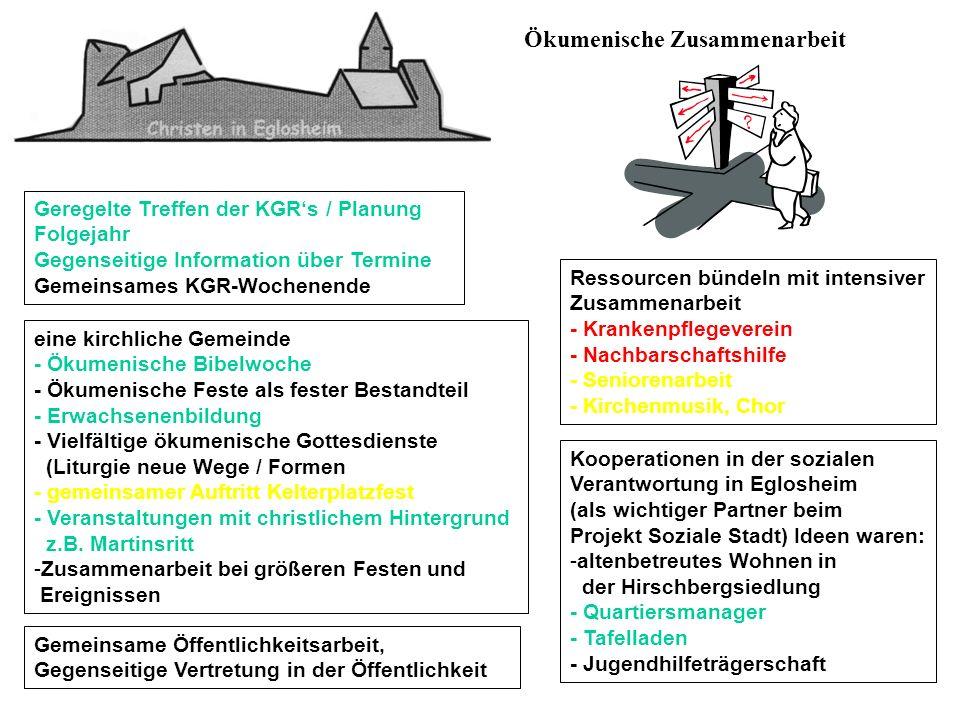 Geregelte Treffen der KGR's / Planung Folgejahr