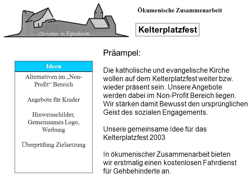 Kelterplatzfest Präampel: Die katholische und evangelische Kirche