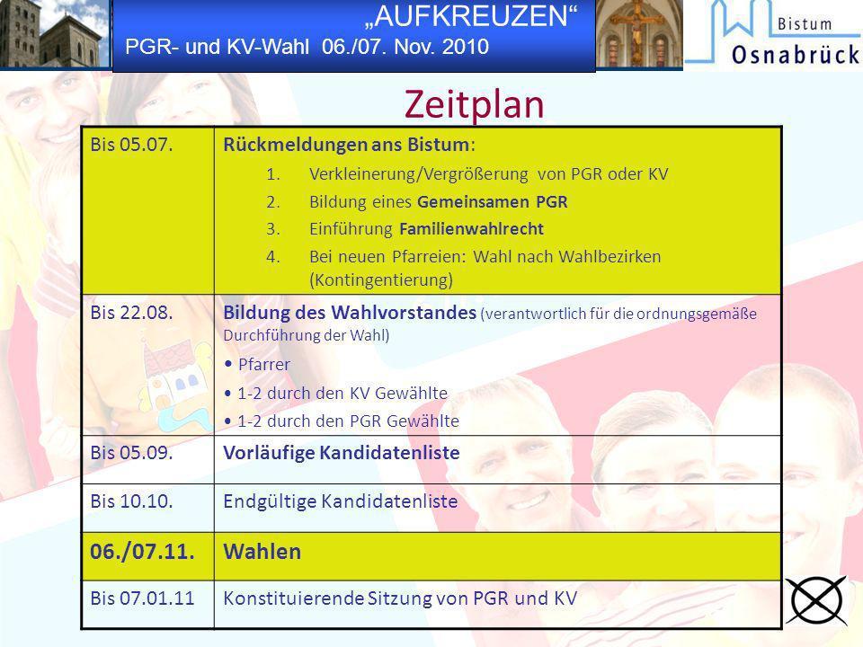 Zeitplan 06./07.11. Wahlen Bis 05.07. Rückmeldungen ans Bistum: