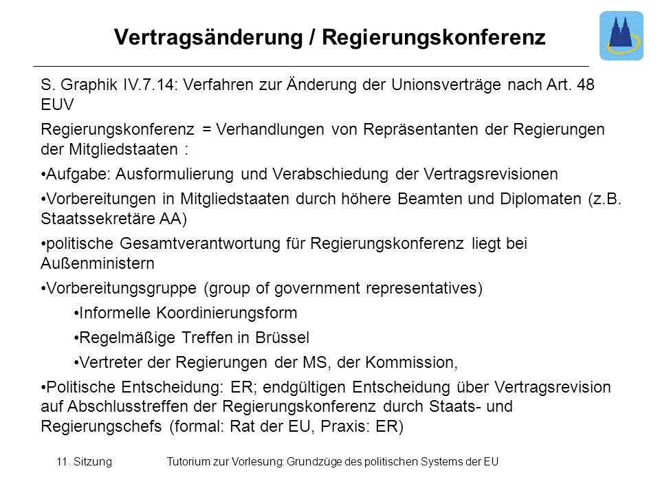 Vertragsänderung / Regierungskonferenz