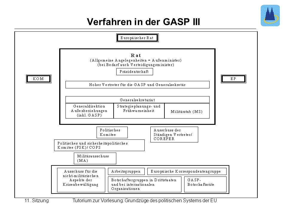 Verfahren in der GASP III