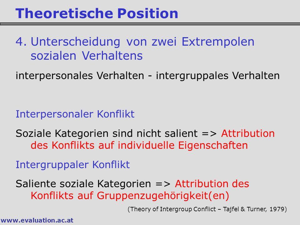 Theoretische Position