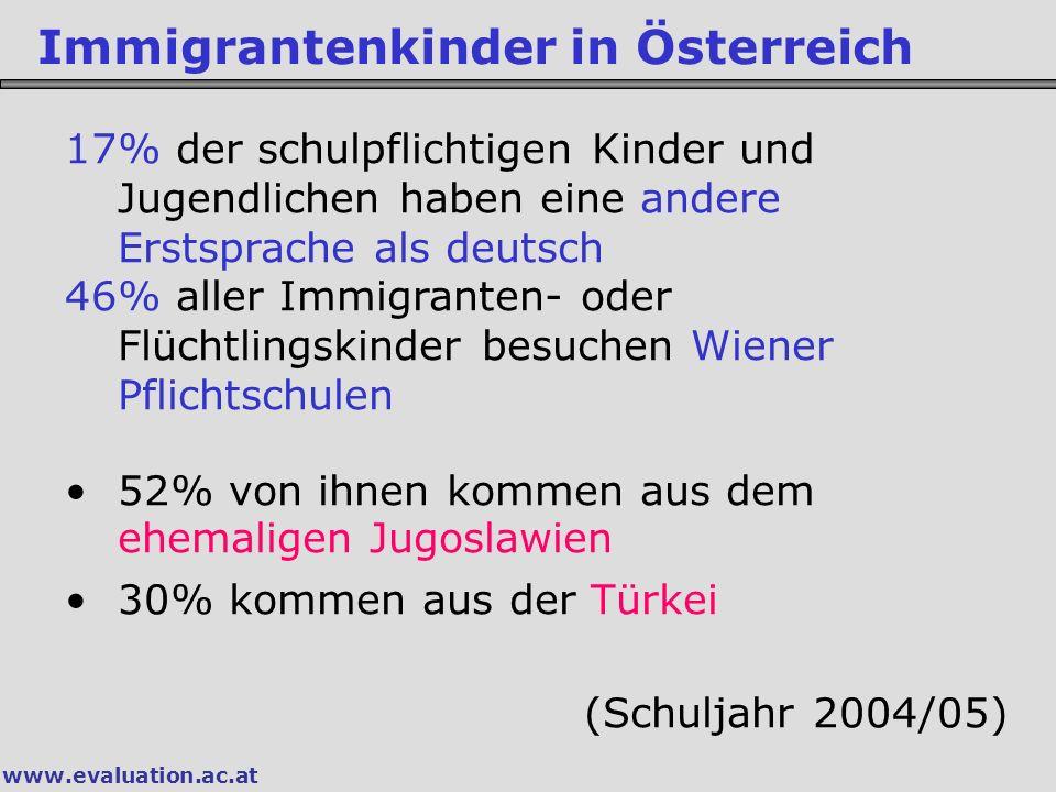 Immigrantenkinder in Österreich