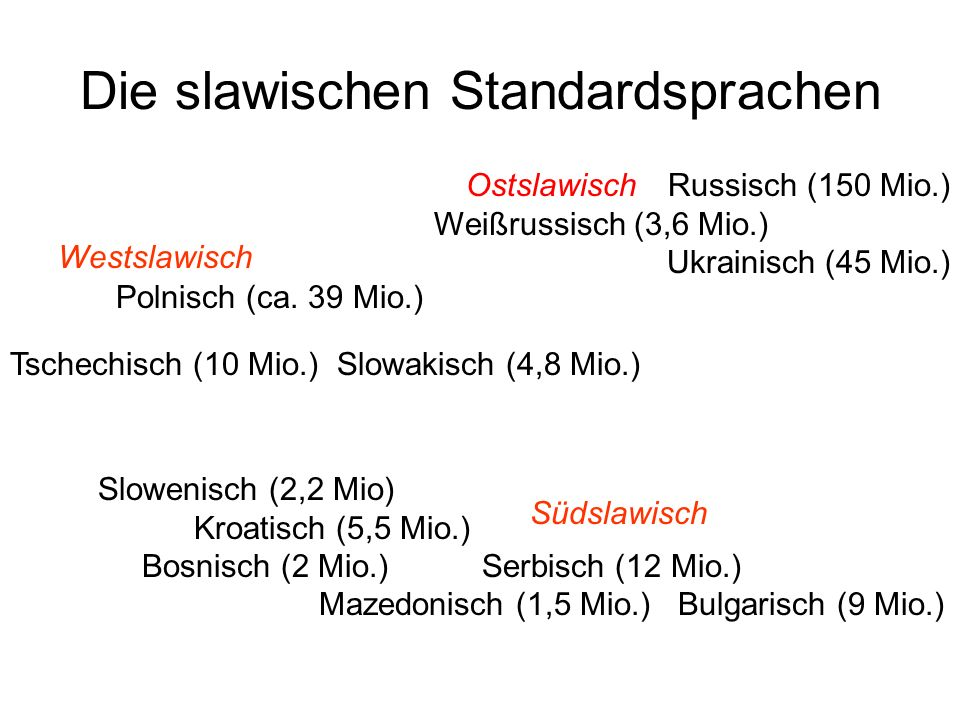 Die slawischen Standardsprachen