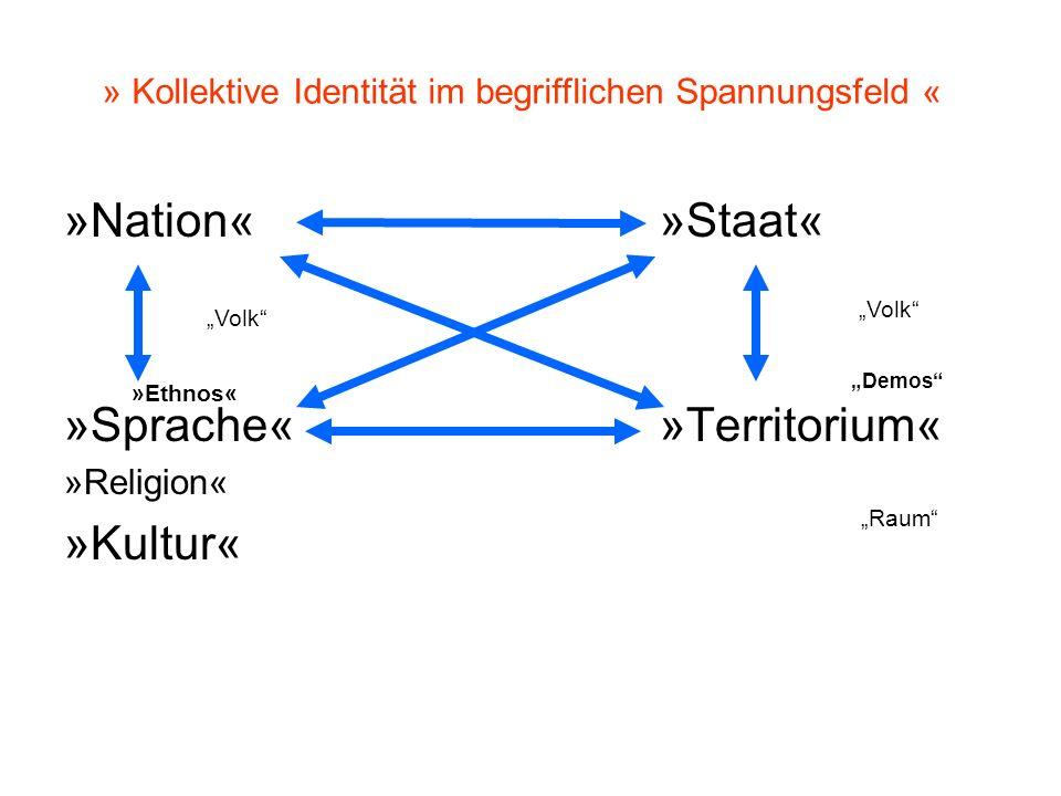 » Kollektive Identität im begrifflichen Spannungsfeld «