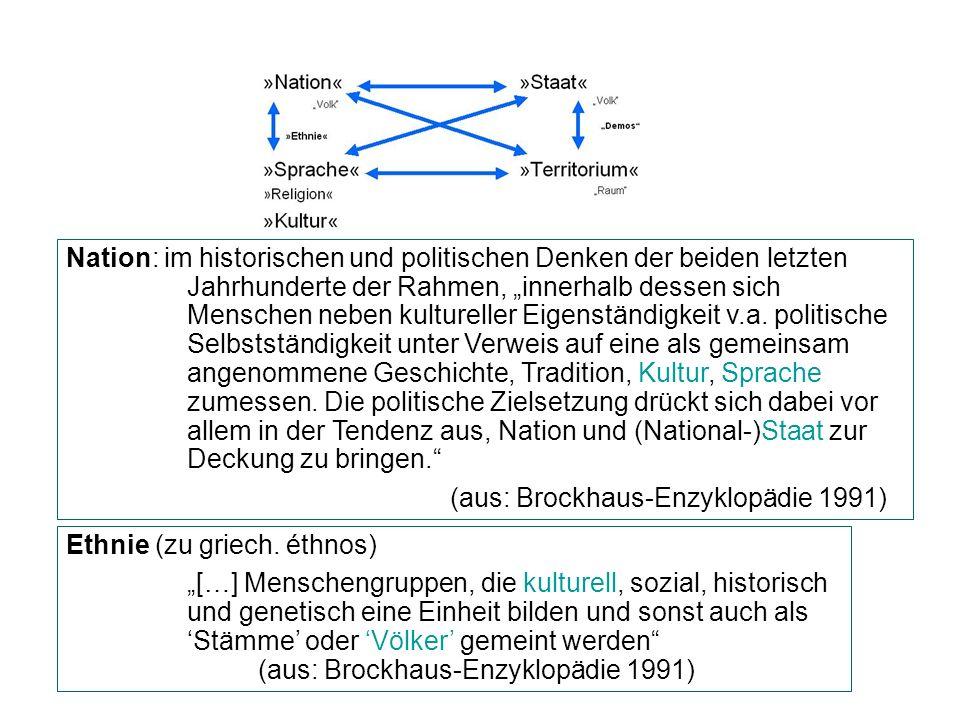 (aus: Brockhaus-Enzyklopädie 1991)
