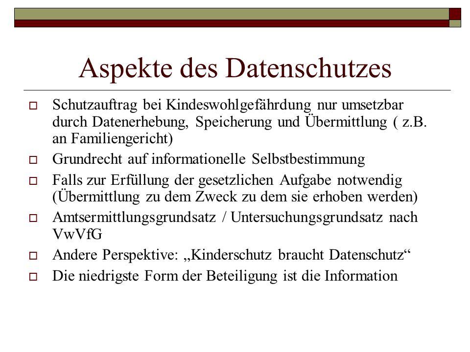 Aspekte des Datenschutzes