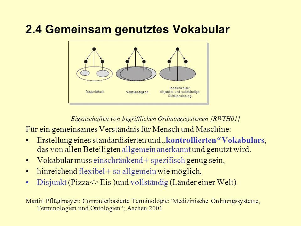 2.4 Gemeinsam genutztes Vokabular