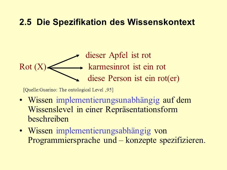 2.5 Die Spezifikation des Wissenskontext