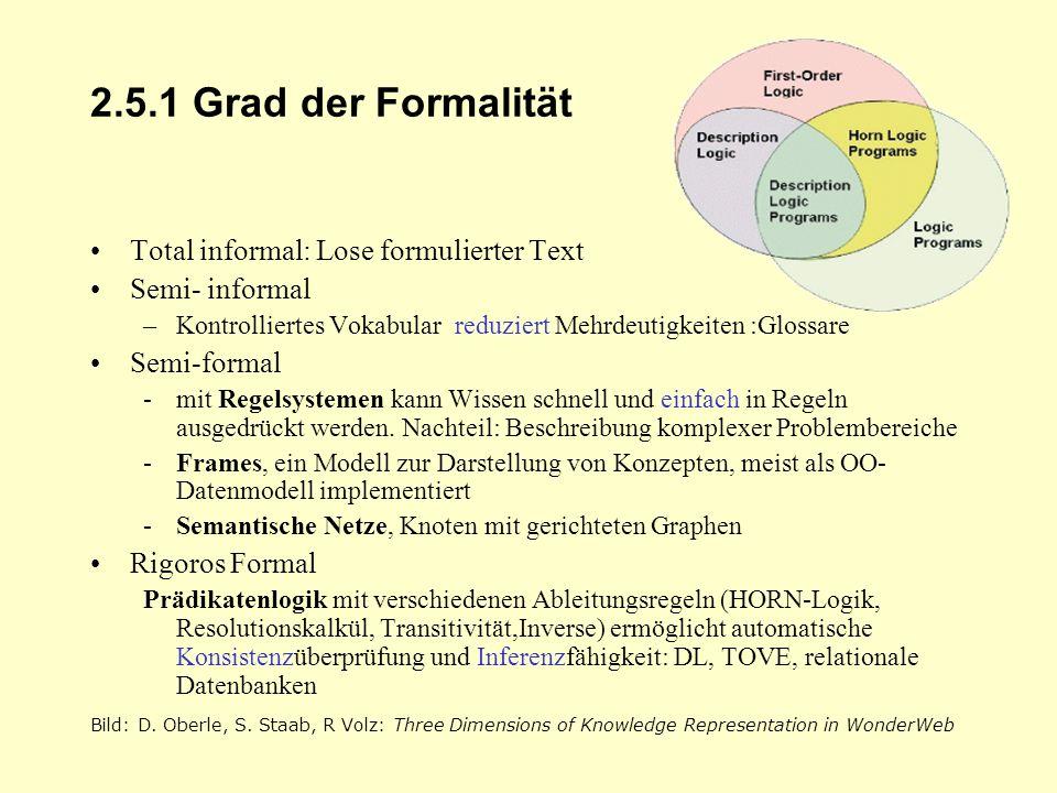 2.5.1 Grad der Formalität Total informal: Lose formulierter Text