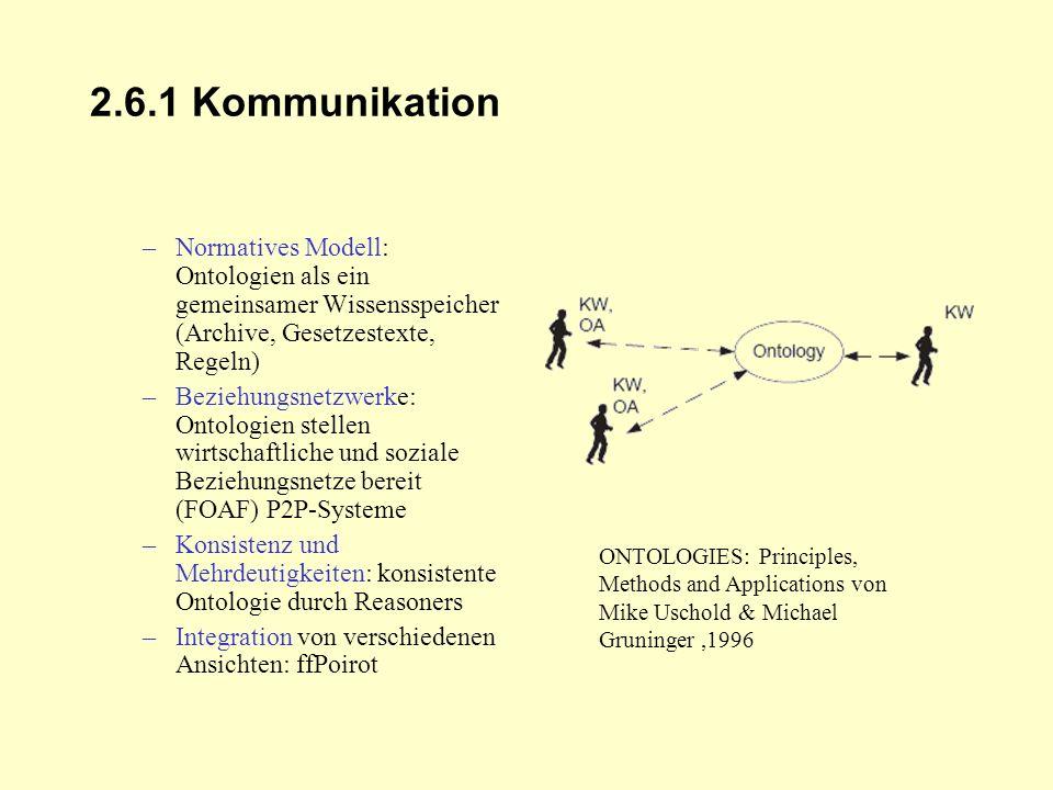2.6.1 Kommunikation Normatives Modell: Ontologien als ein gemeinsamer Wissensspeicher (Archive, Gesetzestexte, Regeln)