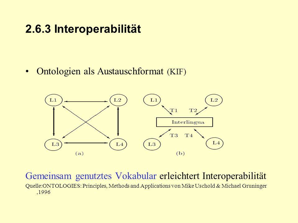 2.6.3 Interoperabilität Ontologien als Austauschformat (KIF)