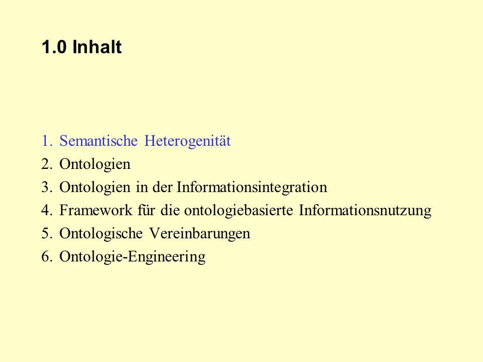 1.0 Inhalt Semantische Heterogenität Ontologien