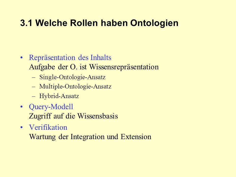 3.1 Welche Rollen haben Ontologien