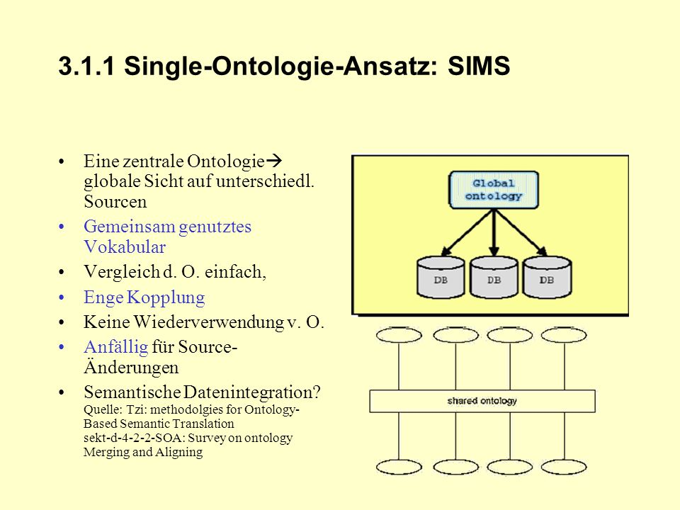 3.1.1 Single-Ontologie-Ansatz: SIMS