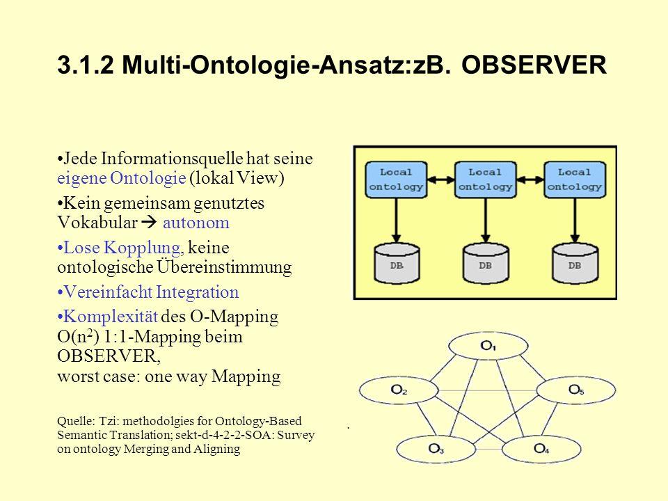 3.1.2 Multi-Ontologie-Ansatz:zB. OBSERVER