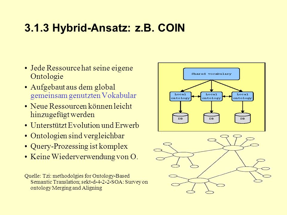 3.1.3 Hybrid-Ansatz: z.B. COIN