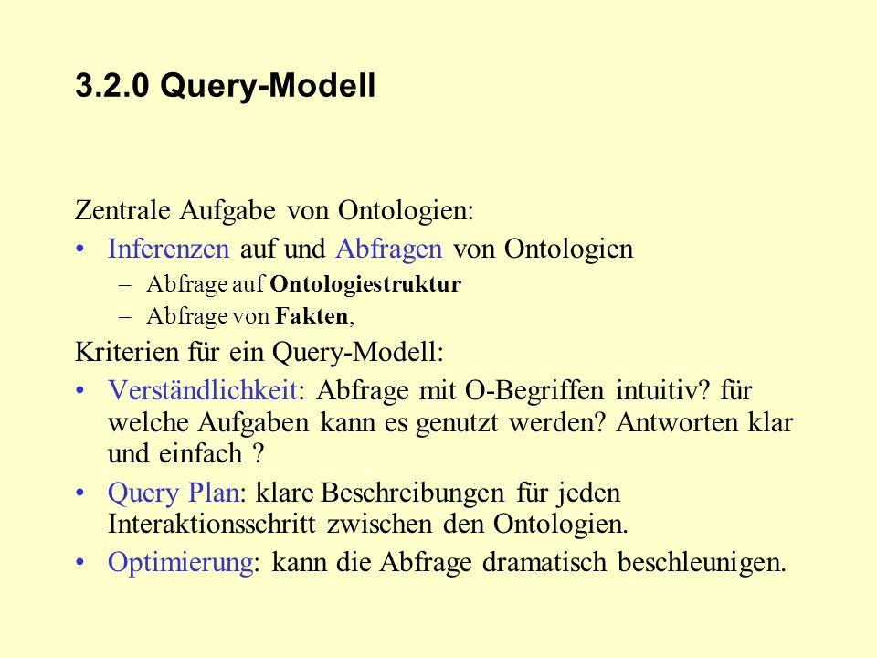 3.2.0 Query-Modell Zentrale Aufgabe von Ontologien: