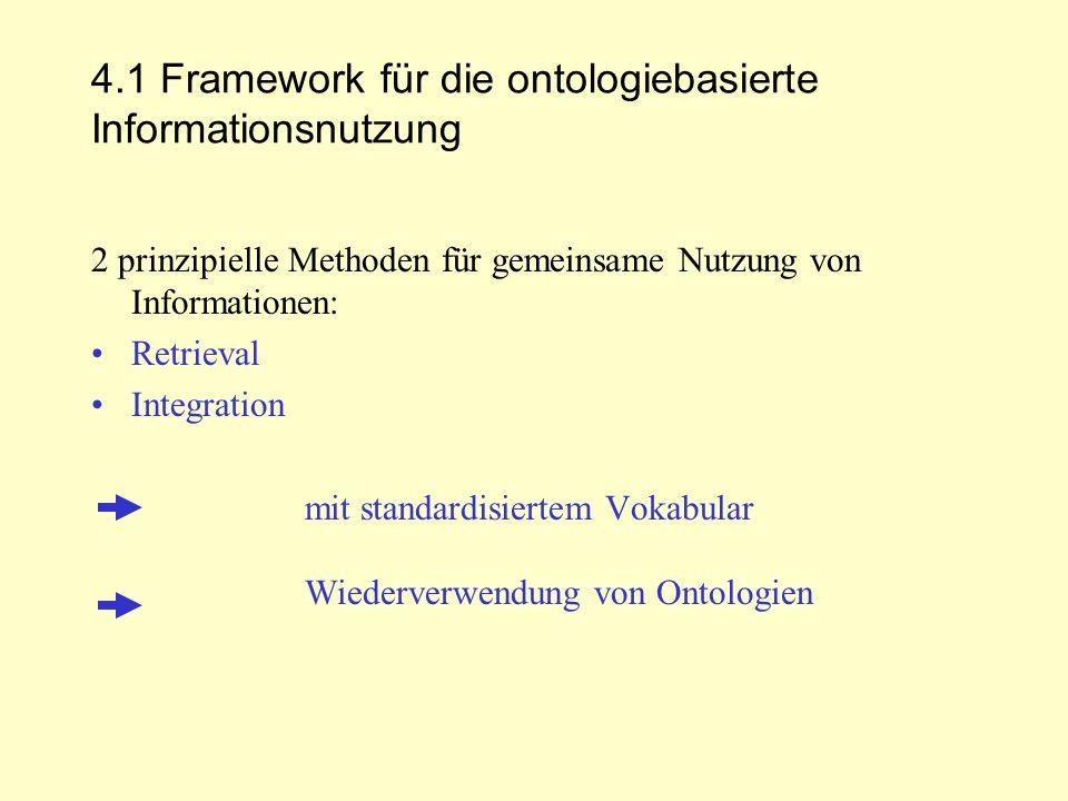 4.1 Framework für die ontologiebasierte Informationsnutzung