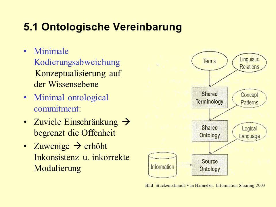 5.1 Ontologische Vereinbarung