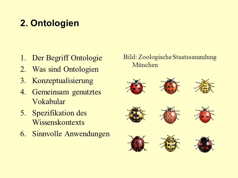 2. Ontologien Der Begriff Ontologie Was sind Ontologien