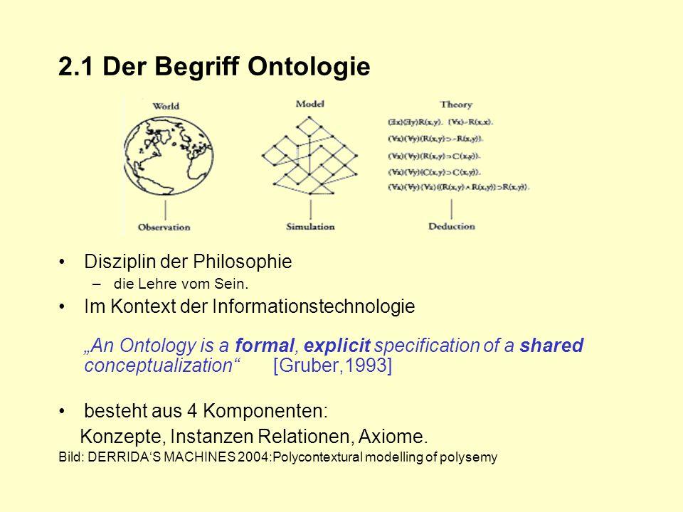 2.1 Der Begriff Ontologie Disziplin der Philosophie
