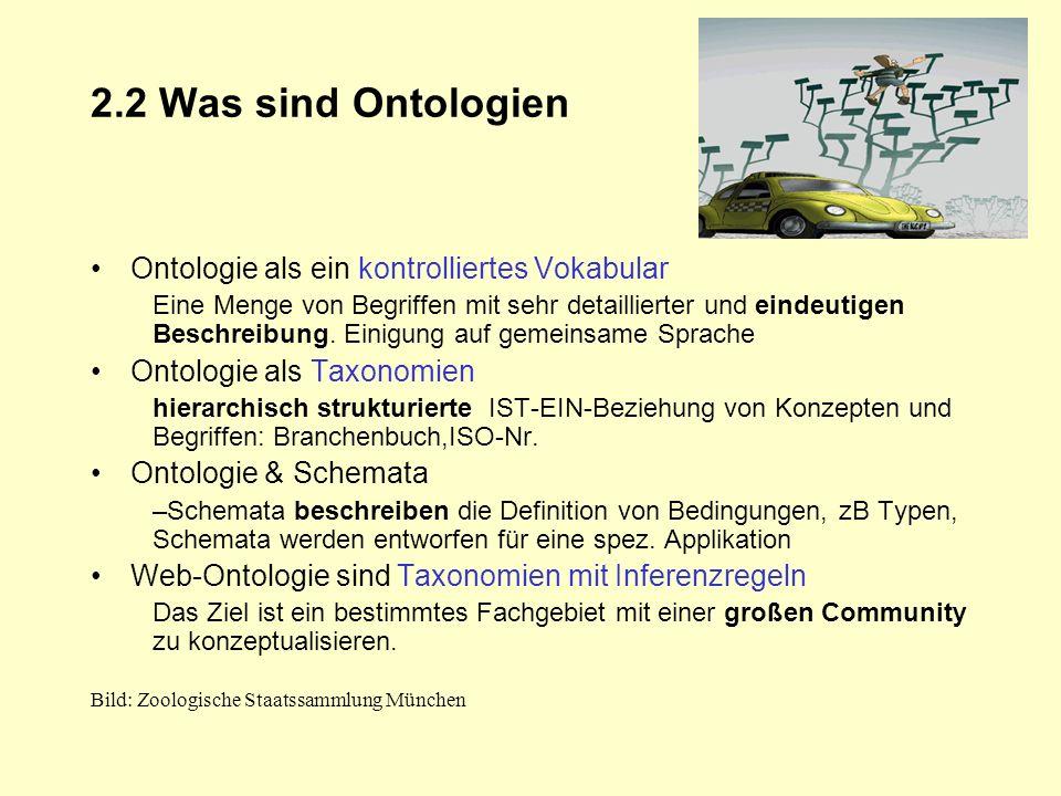 2.2 Was sind Ontologien Ontologie als ein kontrolliertes Vokabular