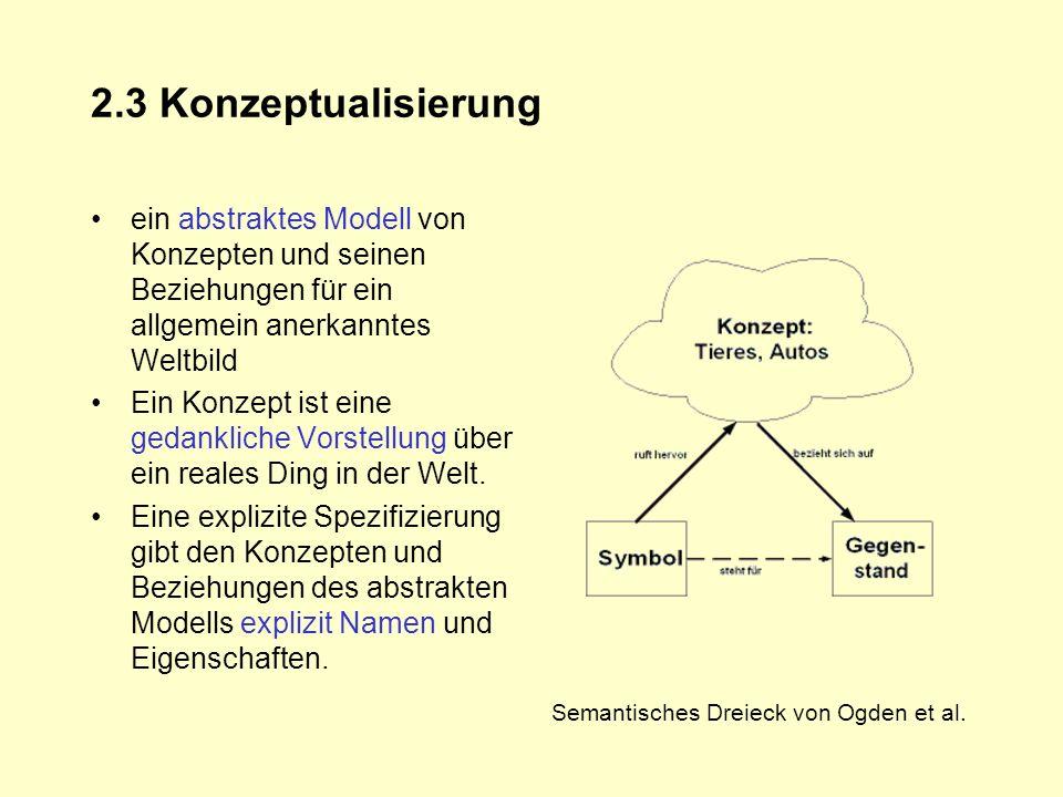 2.3 Konzeptualisierung ein abstraktes Modell von Konzepten und seinen Beziehungen für ein allgemein anerkanntes Weltbild.