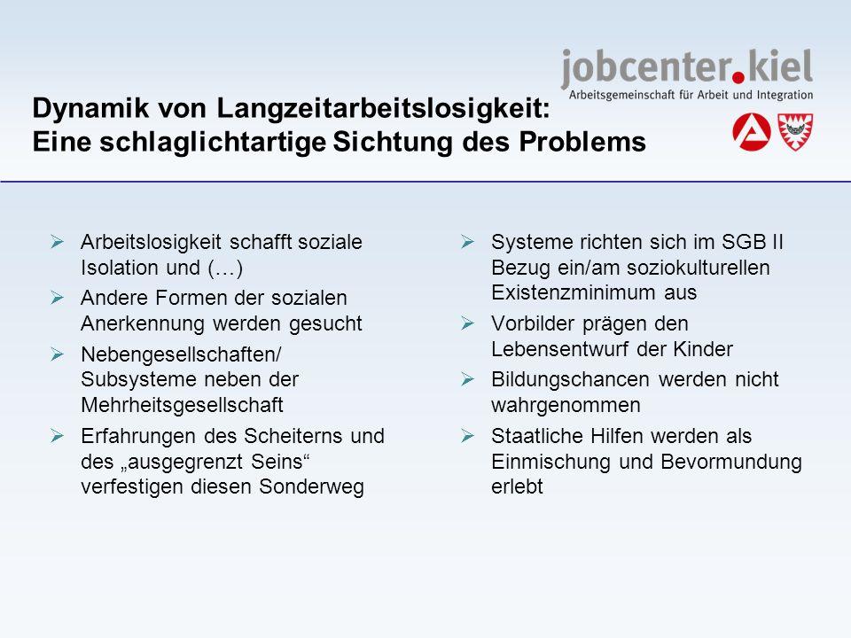 Dynamik von Langzeitarbeitslosigkeit: Eine schlaglichtartige Sichtung des Problems