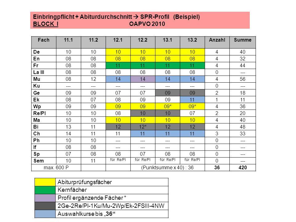 Einbringpflicht + Abiturdurchschnitt  SPR-Profil (Beispiel)